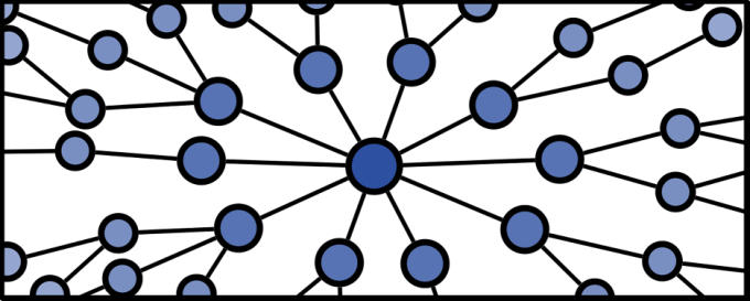 network-smallnet